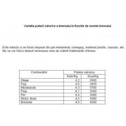 Idro 50 - 16.6 kw